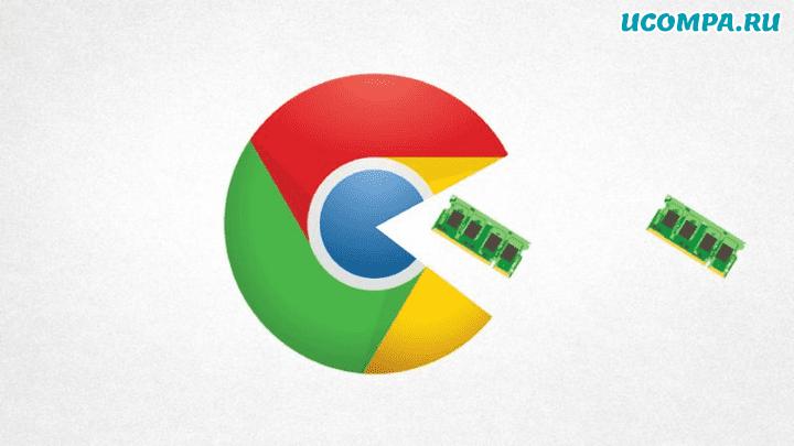 Уменьшите интенсивное использование памяти Google Chrome
